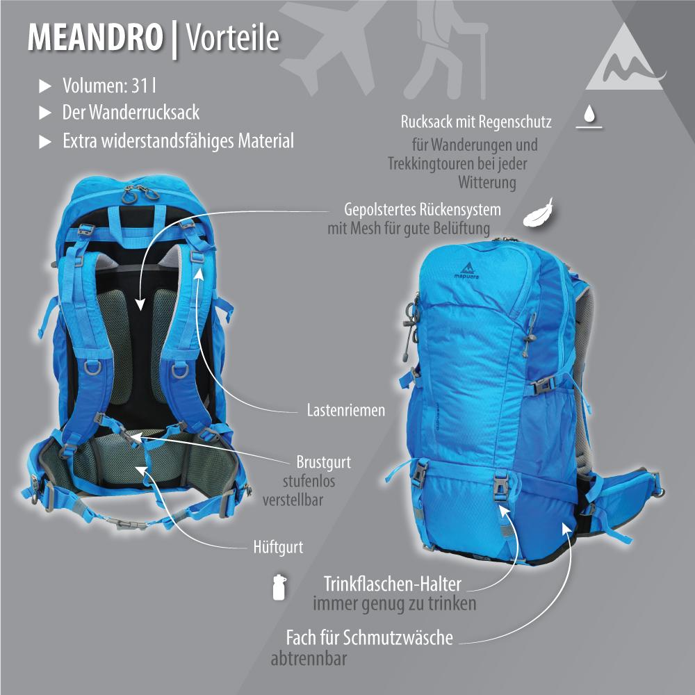 Vorteilsgrafik-Meandro_1000x1000