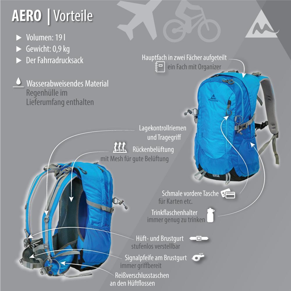 Vorteilsgrafik-aero_1000x1000