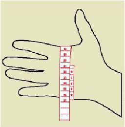 Hand abmessen